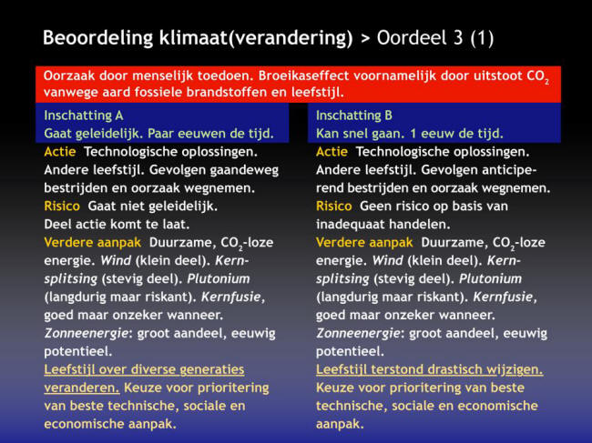 http://warnercommunicatie.com/klimaattop_images/Dia160.JPG
