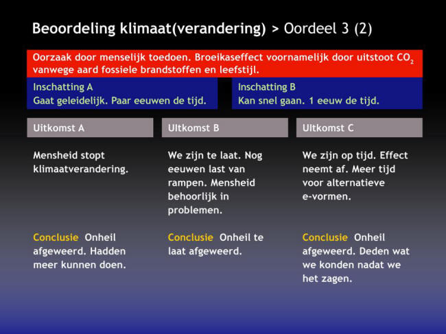 http://warnercommunicatie.com/klimaattop_images/Dia161.JPG